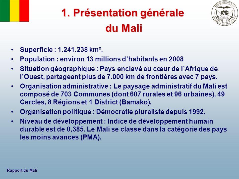 Rapport du Mali Superficie : 1.241.238 km². Population : environ 13 millions dhabitants en 2008 Situation géographique : Pays enclavé au cœur de lAfri