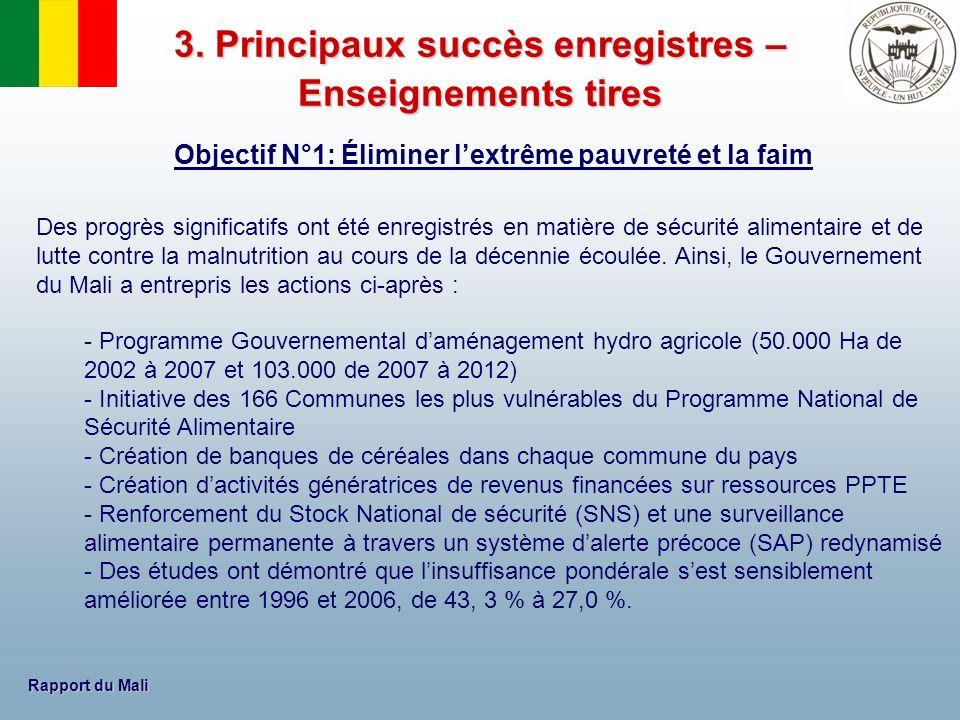 Rapport du Mali Opportunités - La Déclaration de Paris sur lefficacité de laide et le Programme dAction dAccra offrent lopportunité dassurer lappropriation nationale de laide, lalignement sur les procédures nationales, la gestion axée sur les résultats et le renforcement des responsabilités - La Stratégie Commune dAssistance Pays (SCAP) qui instaure une division du travail entre les partenaires techniques et financiers et pourrait rendre laide plus prévisible tout en lalignant sur les procédures nationales - Le dialogue politique régulier entre le Mali et ses Partenaires Techniques et Financiers instauré dans le cadre de la Commission Mixte Mali/PTF, permettant ainsi la prise en compte des préoccupations exprimées de part et dautre - Le consensus obtenu entre le Mali et ses Partenaires techniques et financiers à lissue de la 6ème Table Ronde des Bailleurs de Fonds organisée les 12 et 13 juin 2008 à Bamako sur les principales stratégies et développement du pays 5.