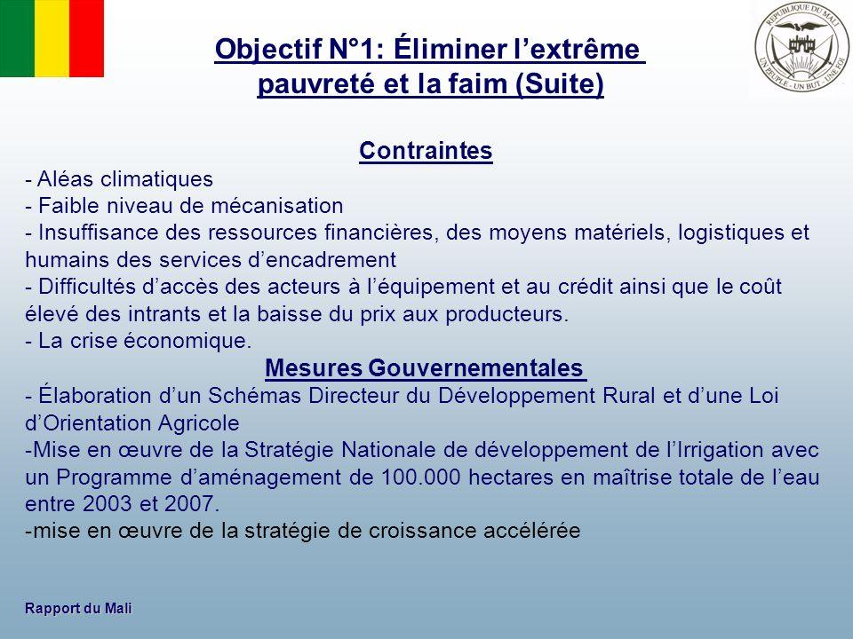 Rapport du Mali Contraintes - Aléas climatiques - Faible niveau de mécanisation - Insuffisance des ressources financières, des moyens matériels, logis