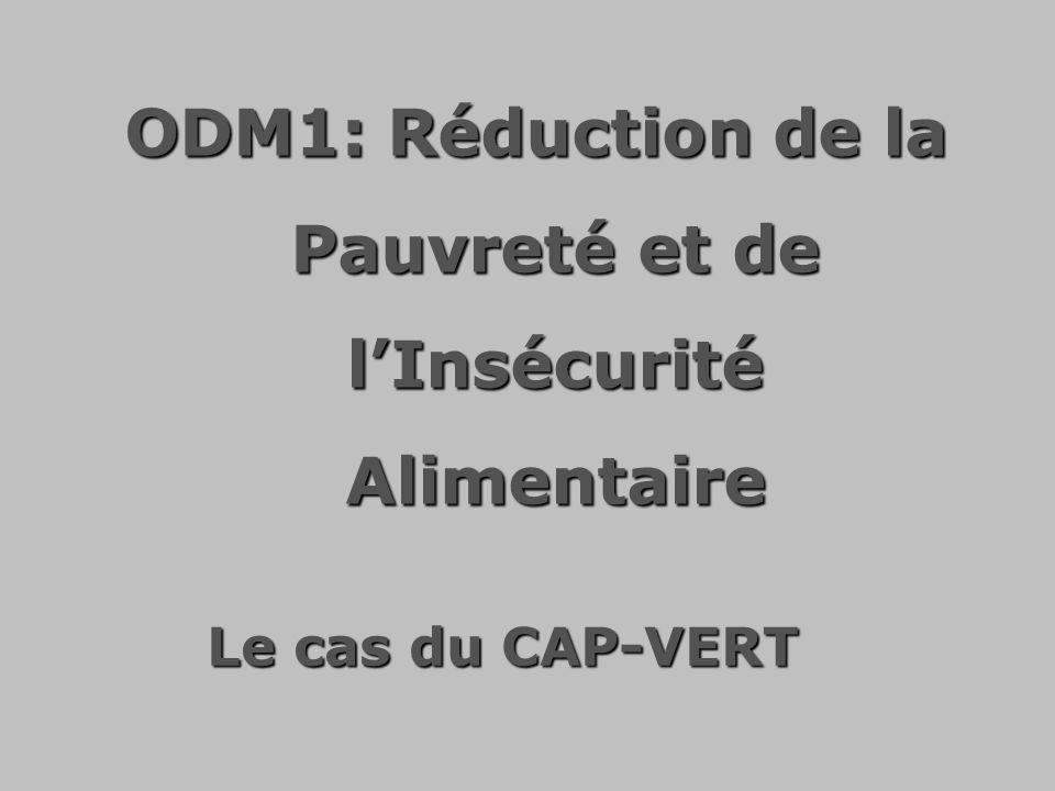 Le cas du CAP-VERT ODM1: Réduction de la Pauvreté et de lInsécurité Alimentaire