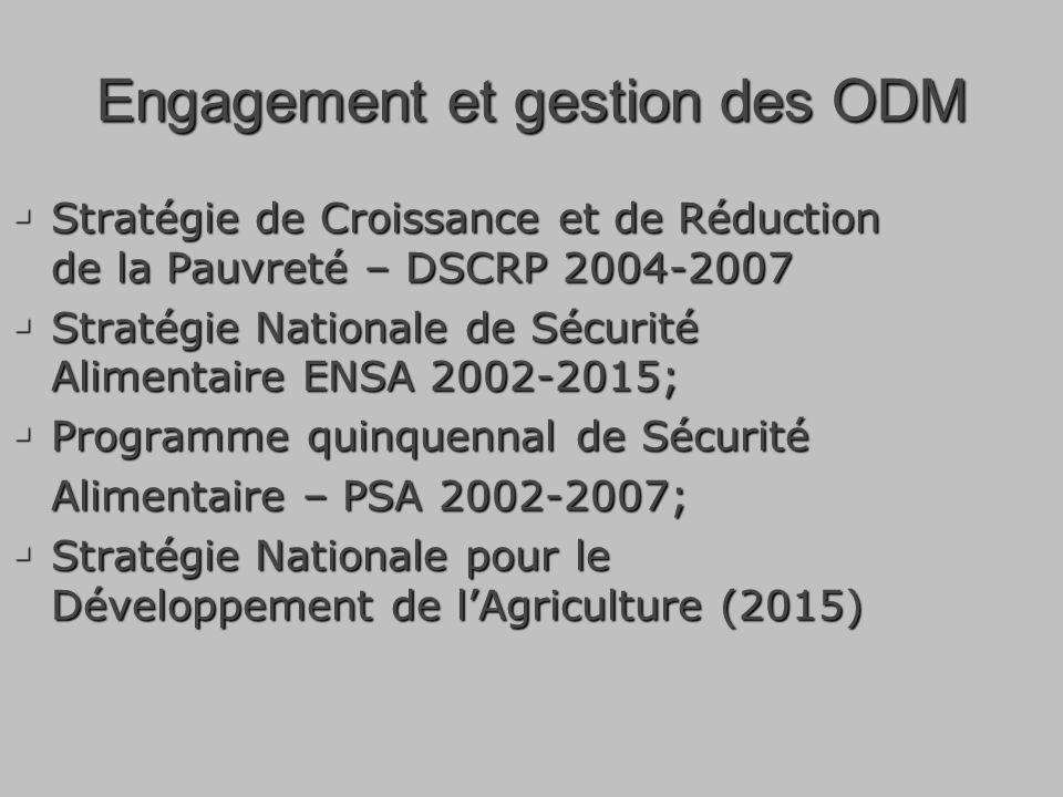 Engagement et gestion des ODM Stratégie de Croissance et de Réduction de la Pauvreté – DSCRP 2004-2007 Stratégie de Croissance et de Réduction de la Pauvreté – DSCRP 2004-2007 Stratégie Nationale de Sécurité Alimentaire ENSA 2002-2015; Stratégie Nationale de Sécurité Alimentaire ENSA 2002-2015; Programme quinquennal de Sécurité Programme quinquennal de Sécurité Alimentaire – PSA 2002-2007; Stratégie Nationale pour le Développement de lAgriculture (2015) Stratégie Nationale pour le Développement de lAgriculture (2015)