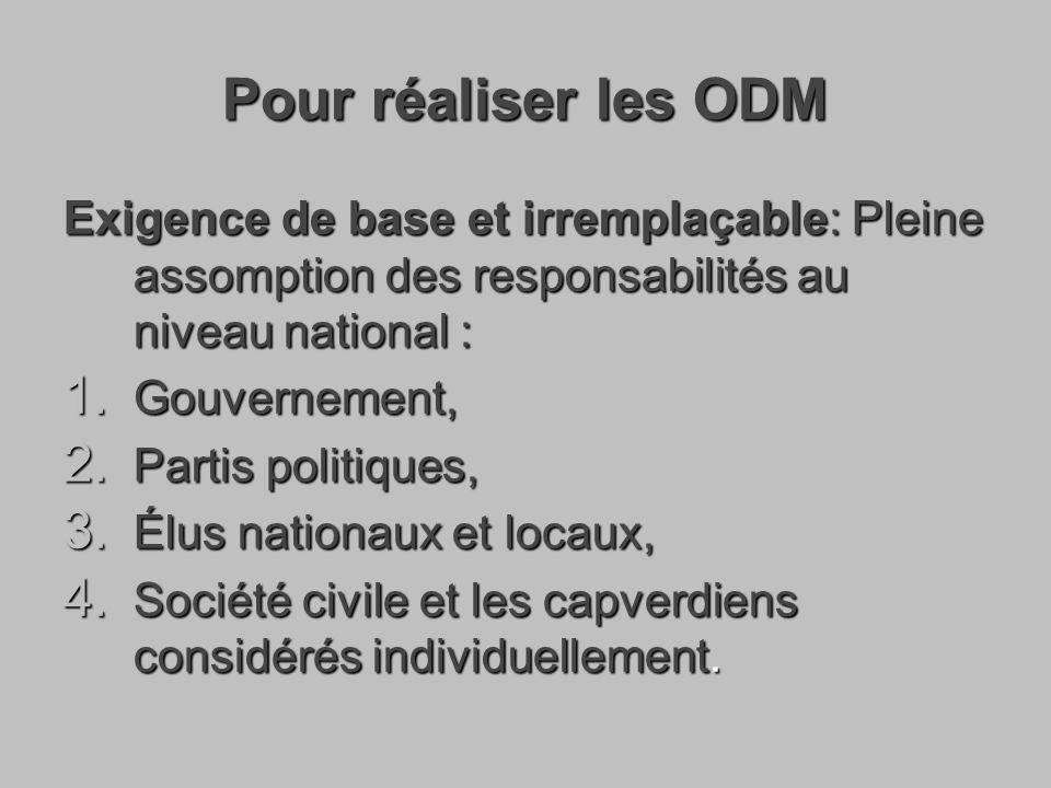 Pour réaliser les ODM Exigence de base et irremplaçable: Pleine assomption des responsabilités au niveau national : 1.