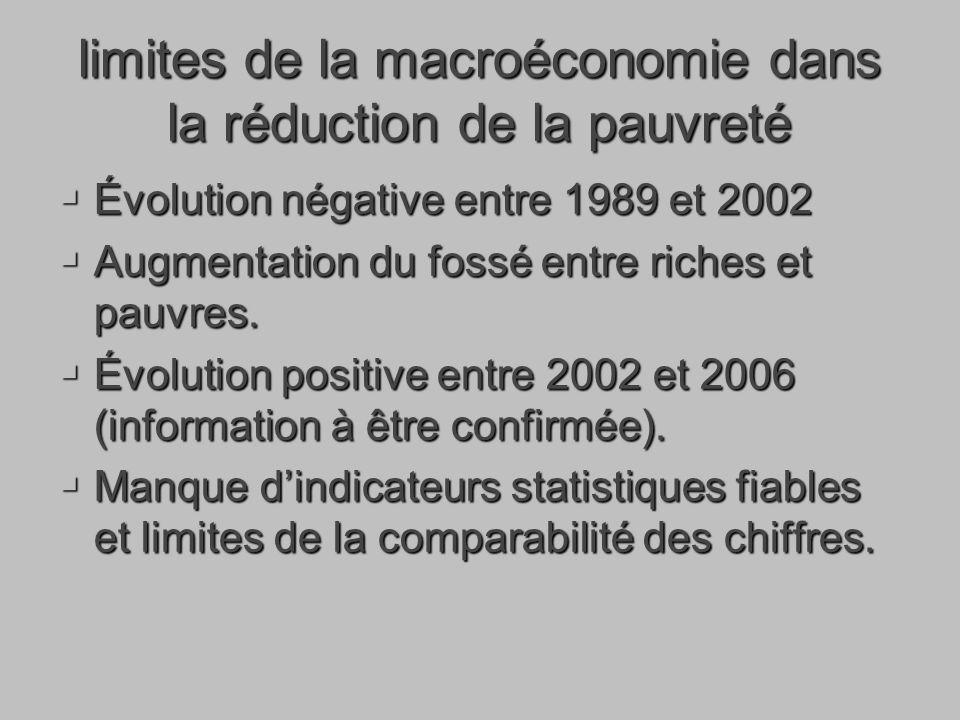 limites de la macroéconomie dans la réduction de la pauvreté Évolution négative entre 1989 et 2002 Évolution négative entre 1989 et 2002 Augmentation du fossé entre riches et pauvres.