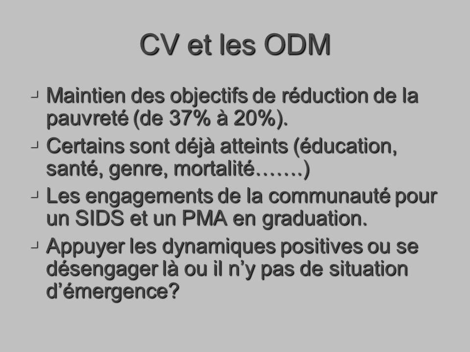 CV et les ODM Maintien des objectifs de réduction de la pauvreté (de 37% à 20%).