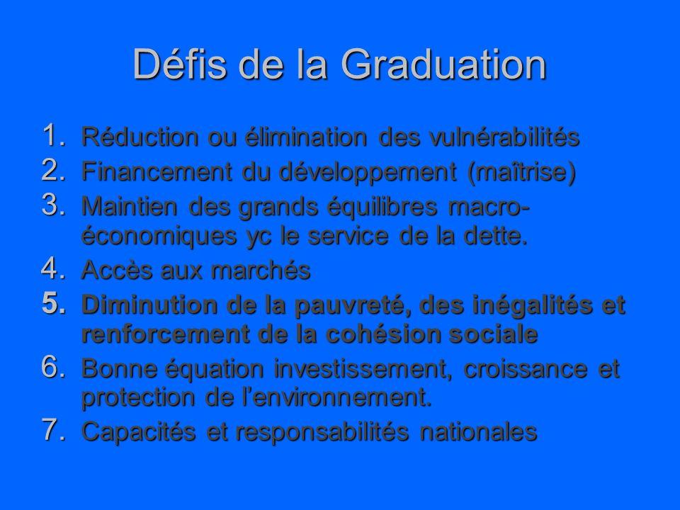 Défis de la Graduation 1. Réduction ou élimination des vulnérabilités 2.