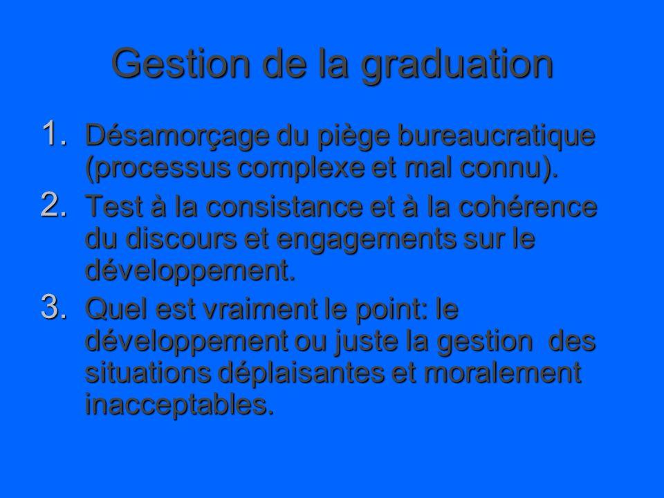 Gestion de la graduation 1. Désamorçage du piège bureaucratique (processus complexe et mal connu).