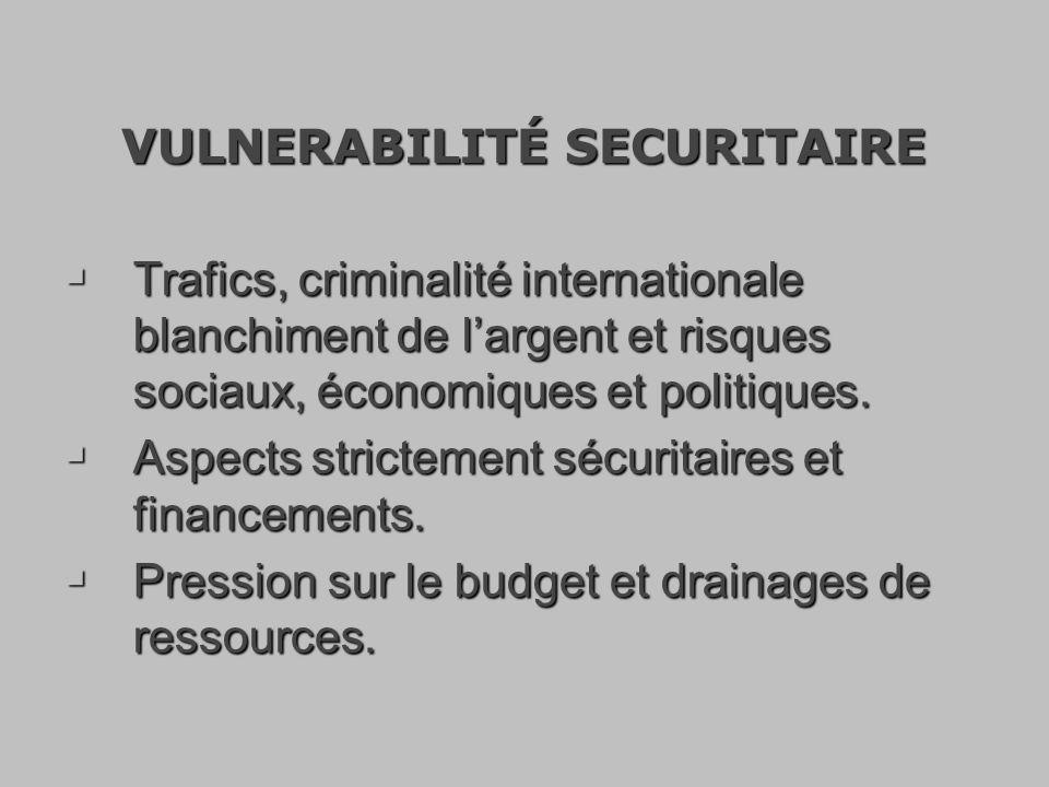 Trafics, criminalité internationale blanchiment de largent et risques sociaux, économiques et politiques.