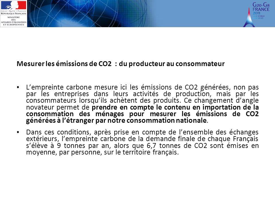 Mesurer les émissions de CO2 : du producteur au consommateur Lempreinte carbone mesure ici les émissions de CO2 générées, non pas par les entreprises dans leurs activités de production, mais par les consommateurs lorsquils achètent des produits.