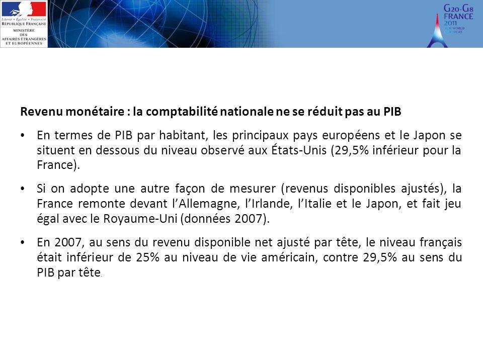 Revenu monétaire : la comptabilité nationale ne se réduit pas au PIB En termes de PIB par habitant, les principaux pays européens et le Japon se situent en dessous du niveau observé aux États-Unis (29,5% inférieur pour la France).