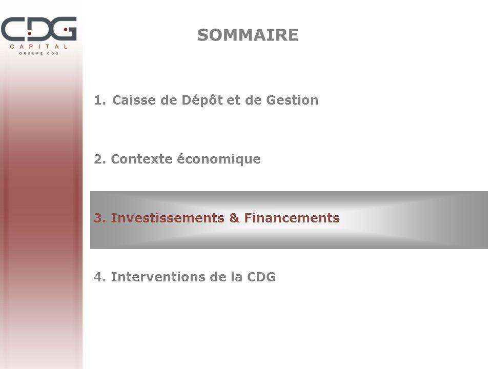 SOMMAIRE 1.Caisse de Dépôt et de Gestion 2. Contexte économique 3. Investissements & Financements 4. Interventions de la CDG