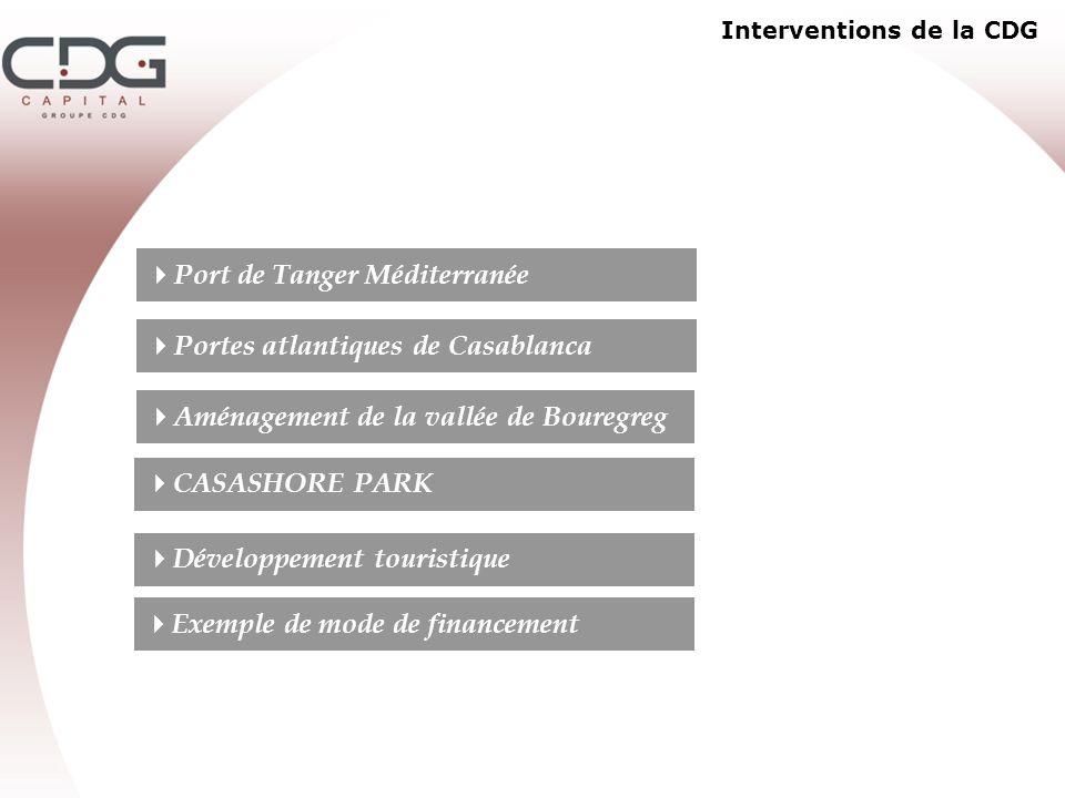 Interventions de la CDG Port de Tanger Méditerranée Portes atlantiques de Casablanca Aménagement de la vallée de Bouregreg CASASHORE PARK Développemen