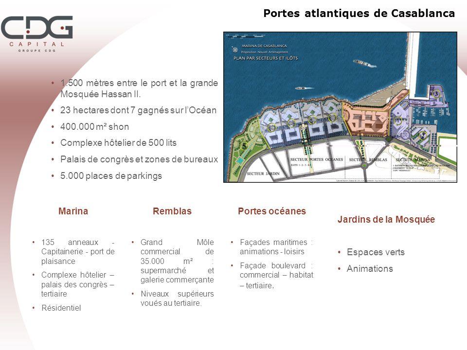 Portes atlantiques de Casablanca 1.500 mètres entre le port et la grande Mosquée Hassan II. 23 hectares dont 7 gagnés sur lOcéan 400.000 m² shon Compl
