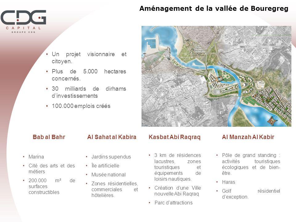 Aménagement de la vallée de Bouregreg Un projet visionnaire et citoyen. Plus de 5.000 hectares concernés. 30 milliards de dirhams dinvestissements 100