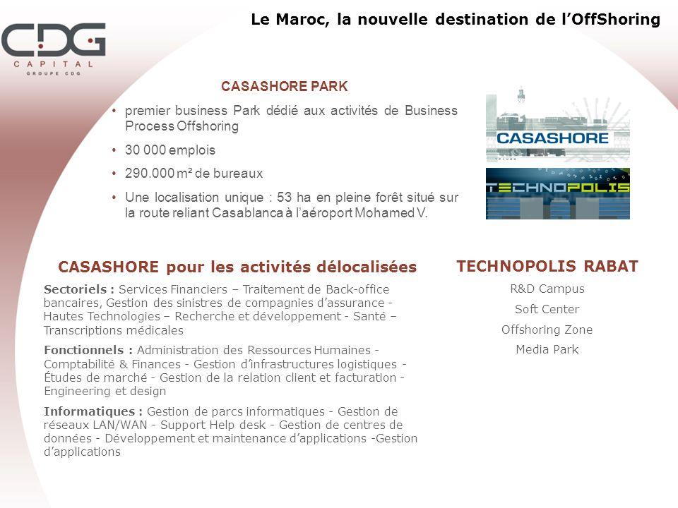 Le Maroc, la nouvelle destination de lOffShoring CASASHORE PARK premier business Park dédié aux activités de Business Process Offshoring 30 000 emploi