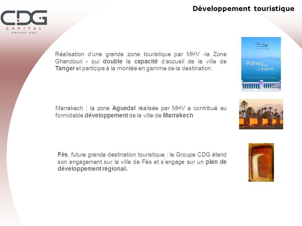 Développement touristique Réalisation dune grande zone touristique par MHV -la Zone Ghandouri - qui double la capacité daccueil de la ville de Tanger