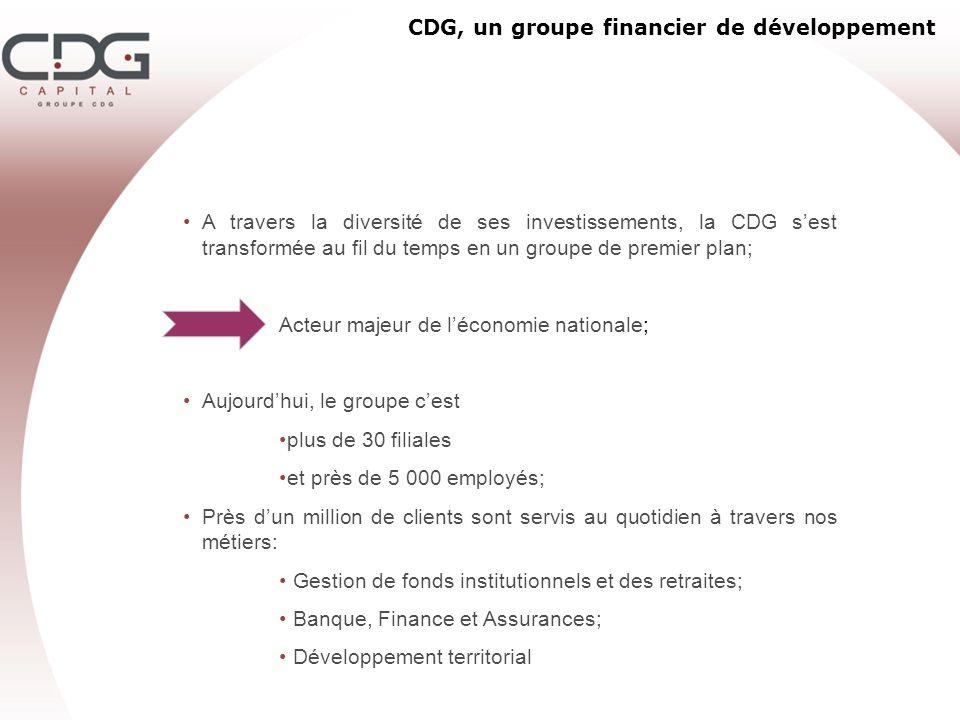 CDG, un groupe financier de développement A travers la diversité de ses investissements, la CDG sest transformée au fil du temps en un groupe de premi