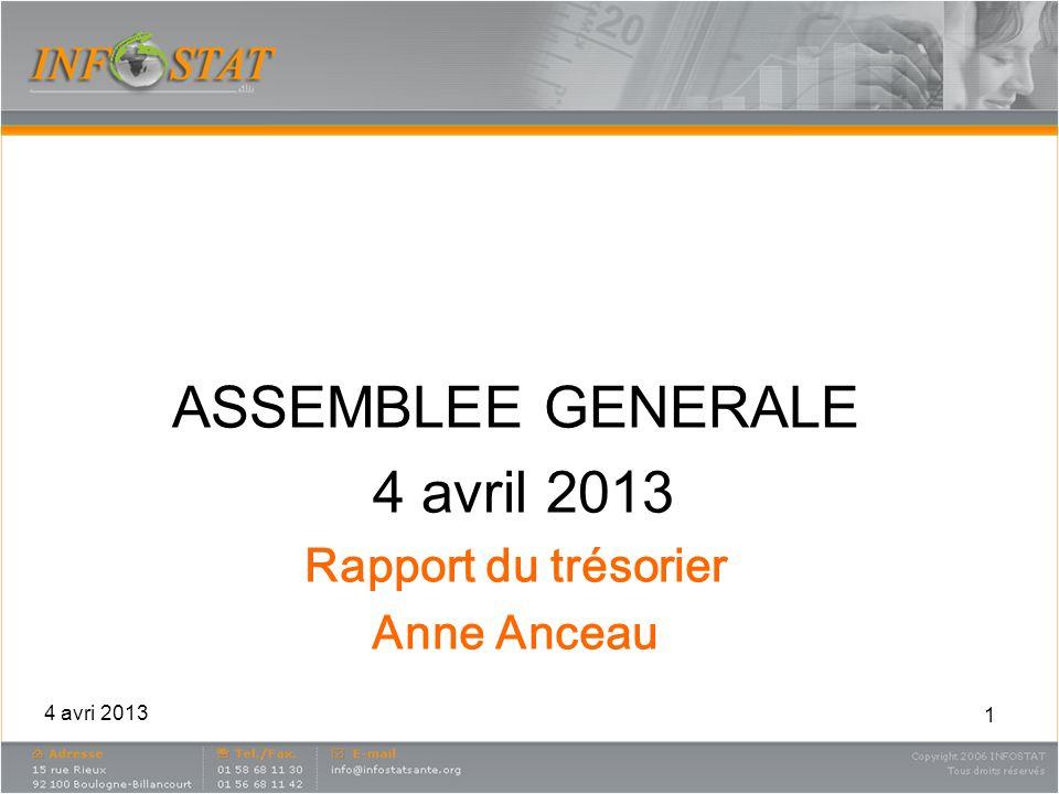 1 ASSEMBLEE GENERALE 4 avril 2013 Rapport du trésorier Anne Anceau 4 avri 2013