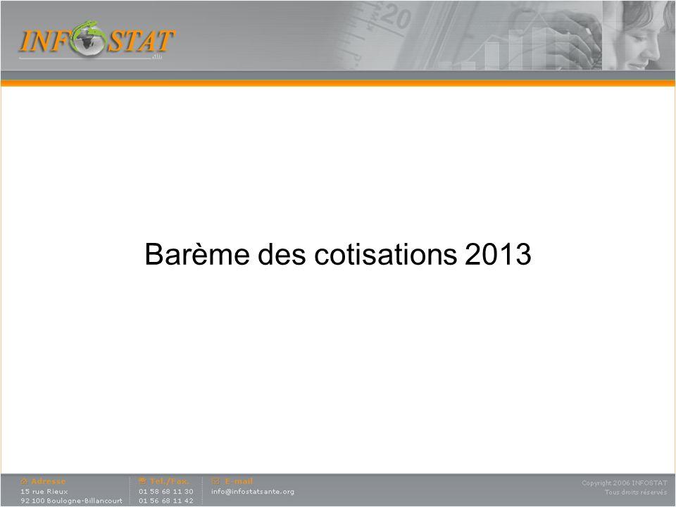 Barème des cotisations 2013