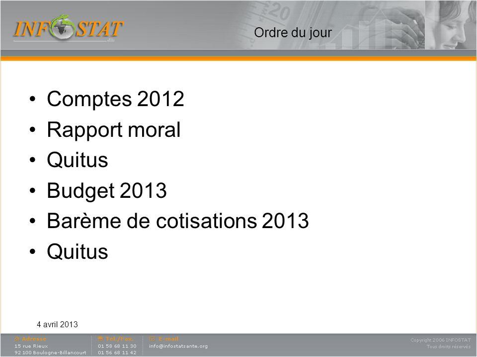 Ordre du jour Comptes 2012 Rapport moral Quitus Budget 2013 Barème de cotisations 2013 Quitus 4 avril 2013