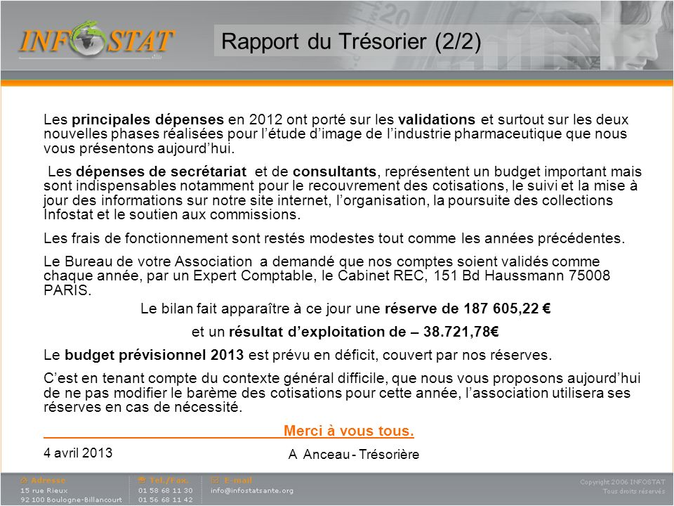 Rapport du Trésorier (2/2) Les principales dépenses en 2012 ont porté sur les validations et surtout sur les deux nouvelles phases réalisées pour létude dimage de lindustrie pharmaceutique que nous vous présentons aujourdhui.
