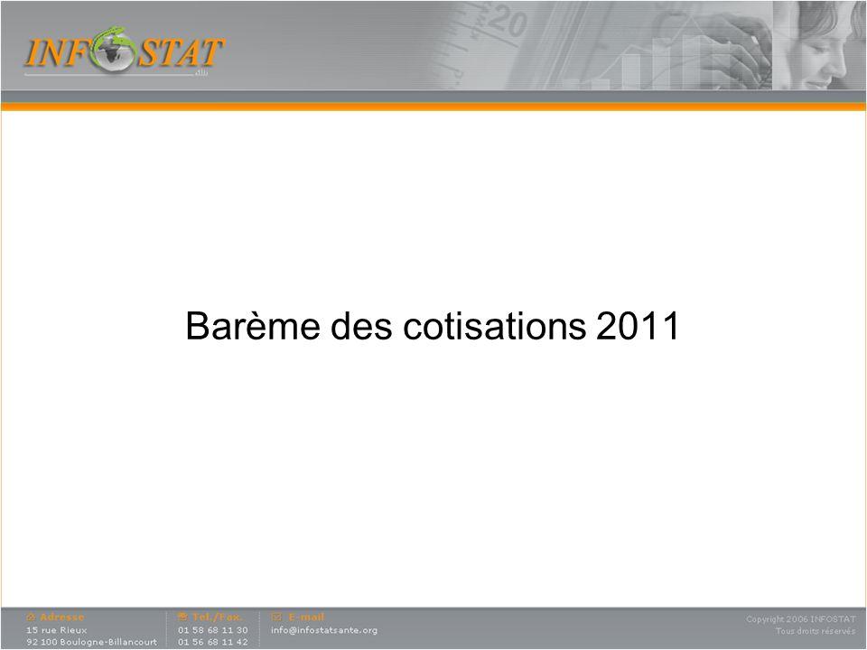 Barème des cotisations 2011