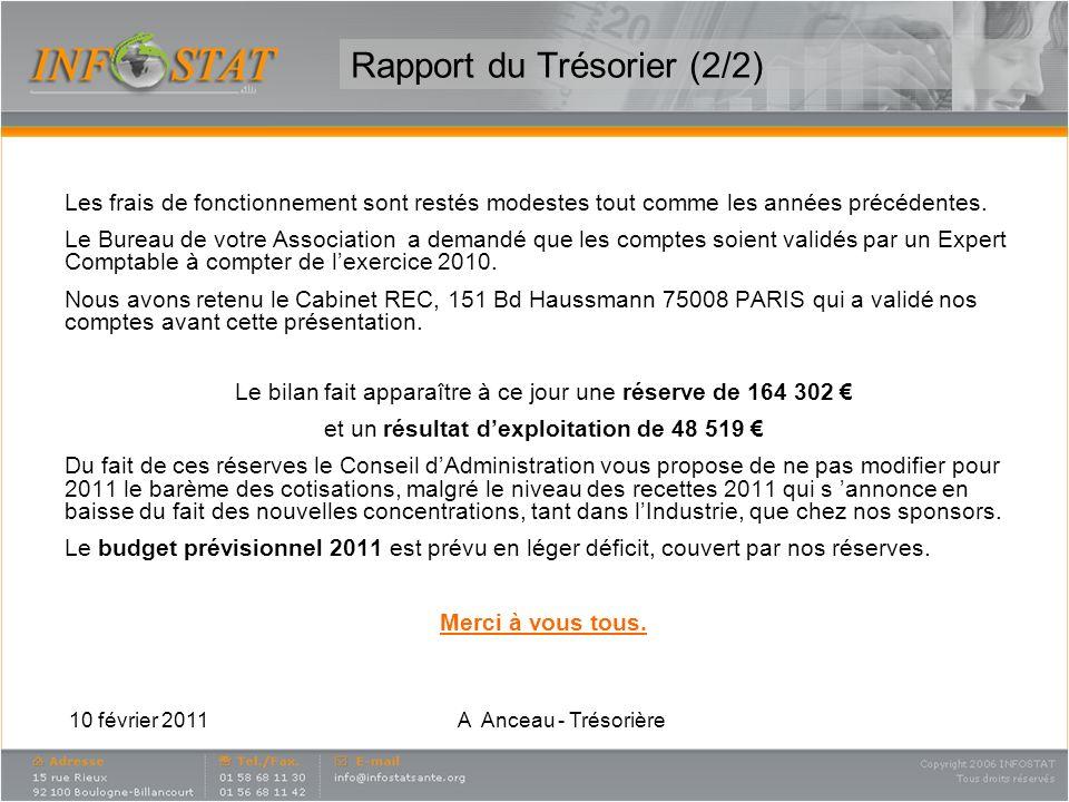 Rapport du Trésorier (2/2) Les frais de fonctionnement sont restés modestes tout comme les années précédentes.