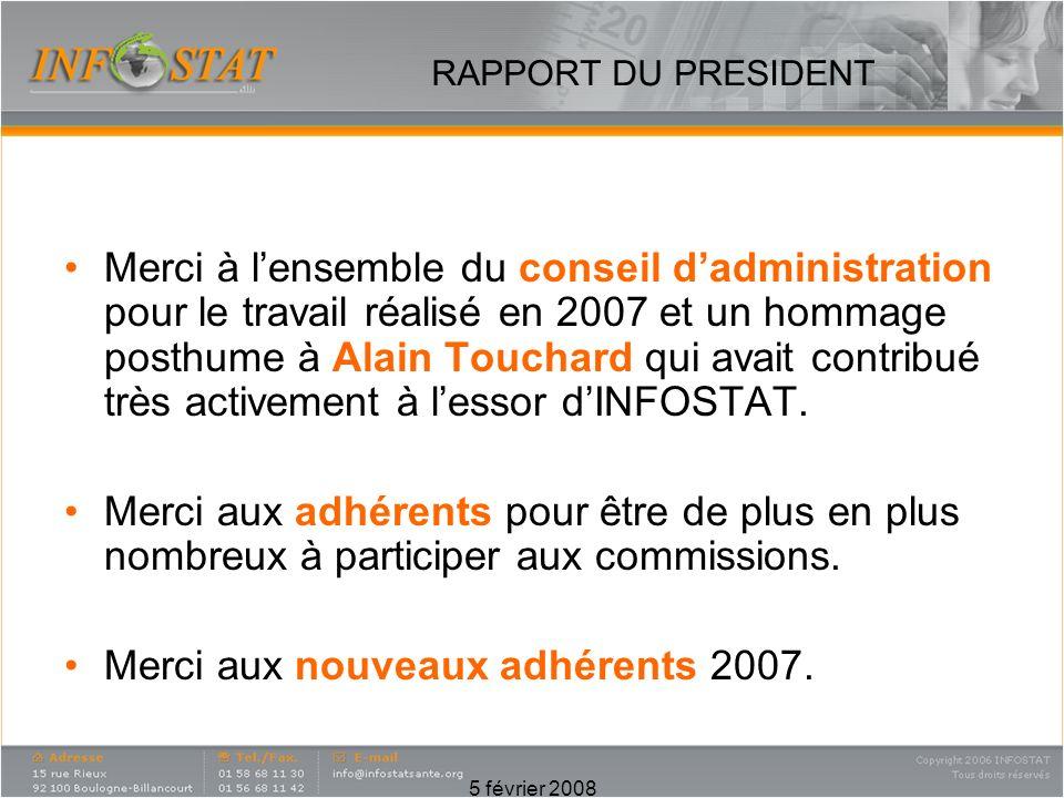 5 février 2008 Merci à lensemble du conseil dadministration pour le travail réalisé en 2007 et un hommage posthume à Alain Touchard qui avait contribué très activement à lessor dINFOSTAT.
