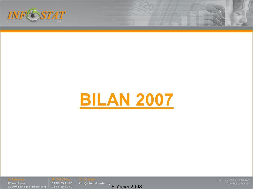 5 février 2008 BILAN 2007