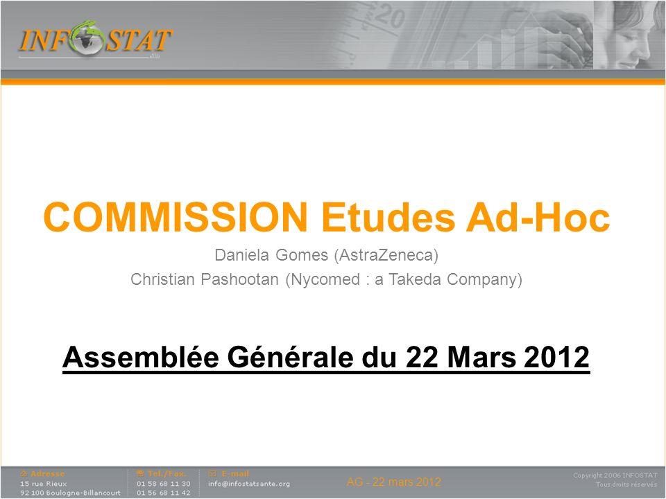 Fin avril 2012 14h30 Venez nombreux ! PROCHAINE REUNION AG – 22 mars 2012