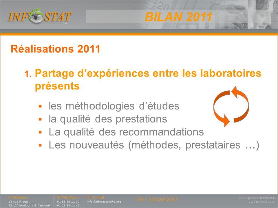 AG – 22 mars 2012 Réalisations 2011 2.