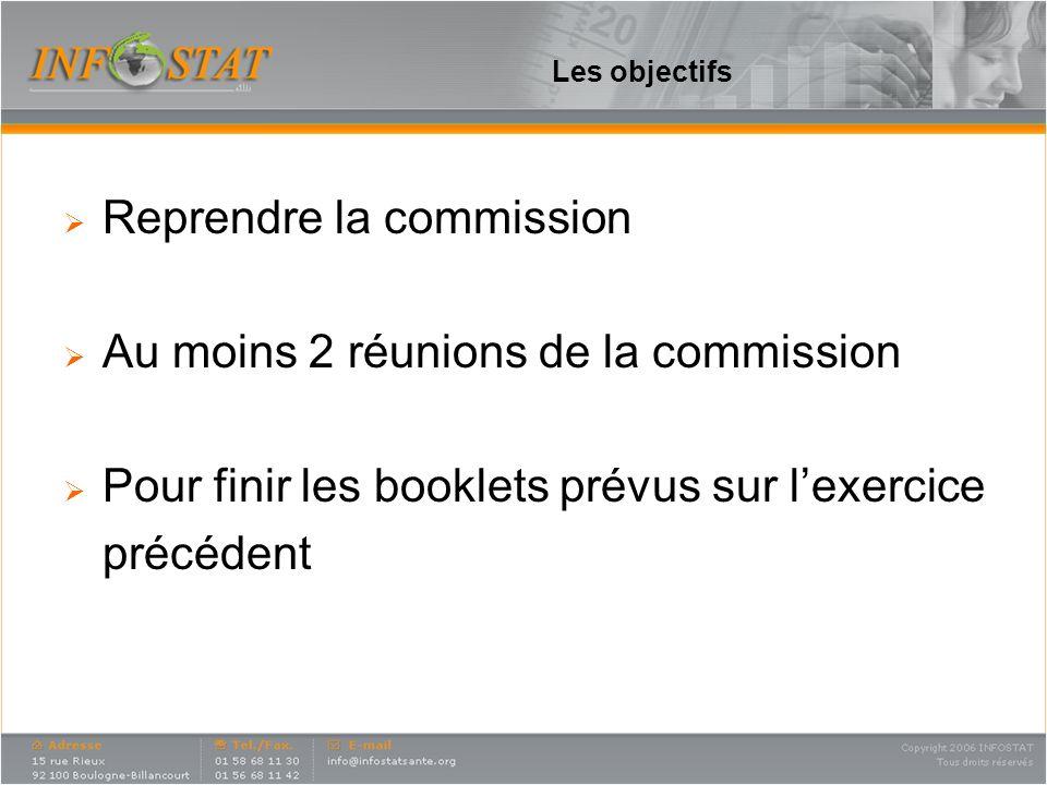 Les objectifs Reprendre la commission Au moins 2 réunions de la commission Pour finir les booklets prévus sur lexercice précédent