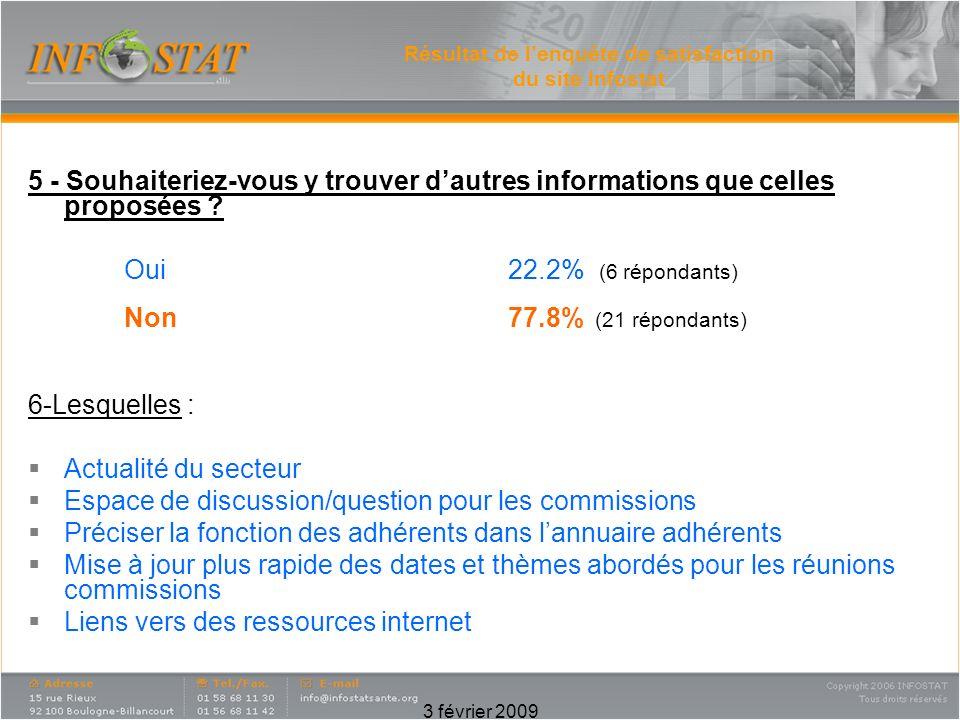 3 février 2009 Résultat de lenquête de satisfaction du site Infostat 5 - Souhaiteriez-vous y trouver dautres informations que celles proposées .