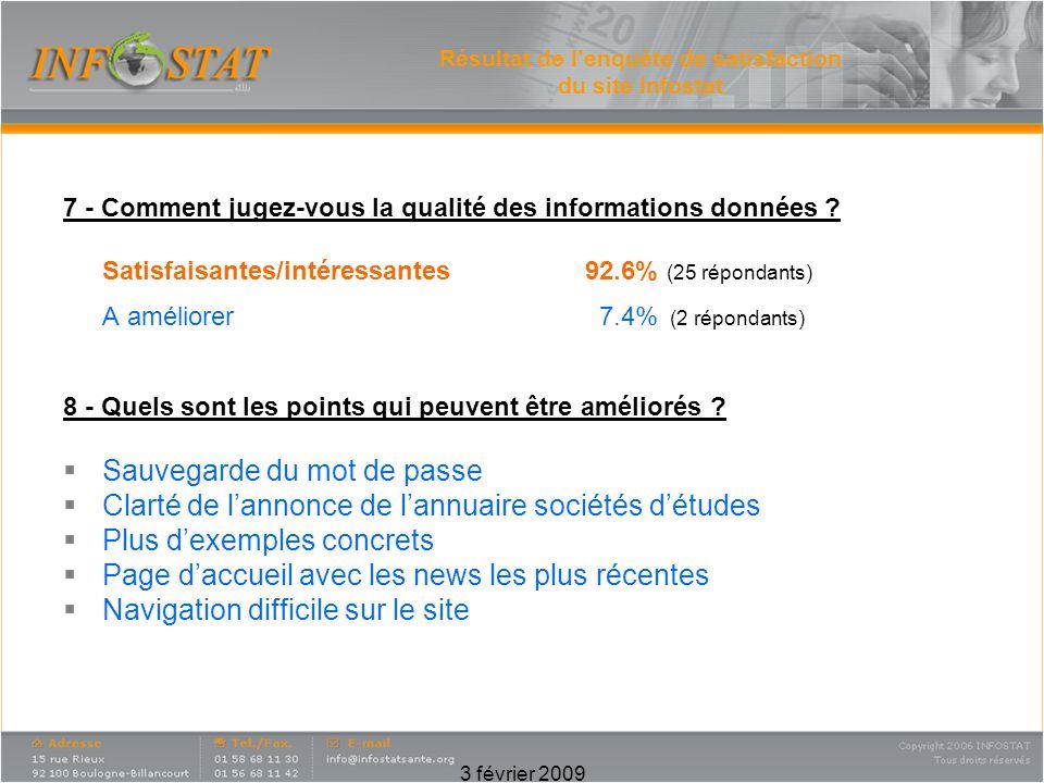 3 février 2009 Résultat de lenquête de satisfaction du site Infostat 7 - Comment jugez-vous la qualité des informations données .