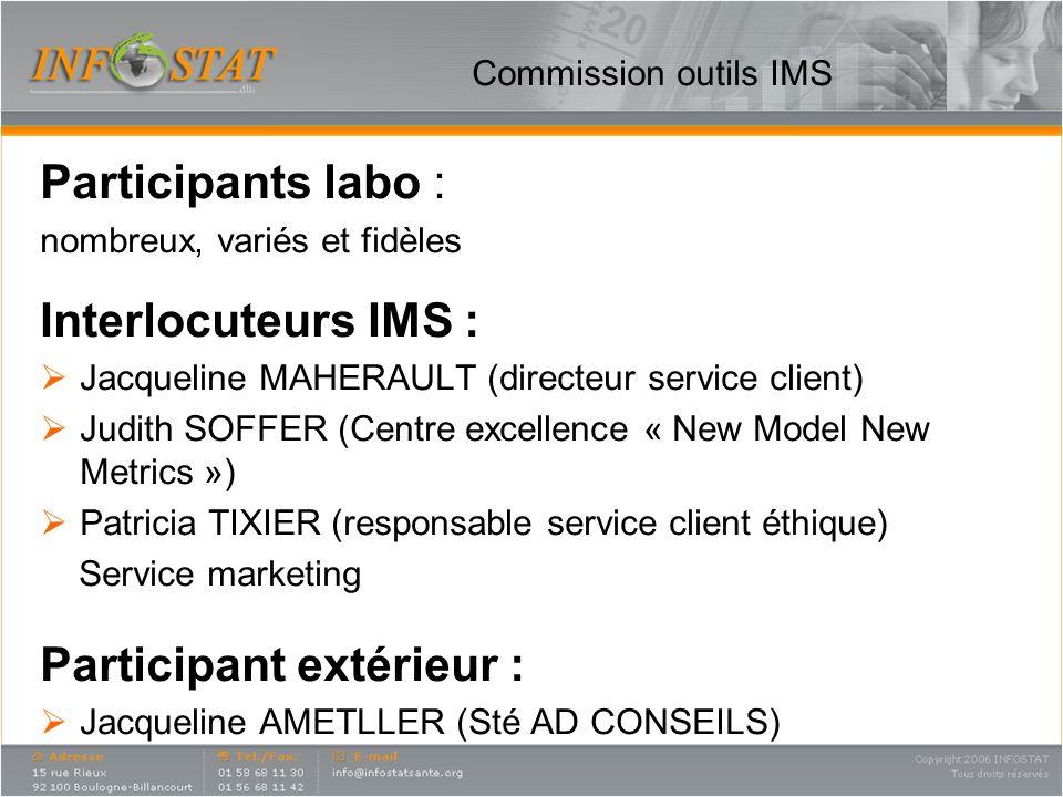 Commission outils IMS Participants labo : nombreux, variés et fidèles Interlocuteurs IMS : Jacqueline MAHERAULT (directeur service client) Judith SOFF