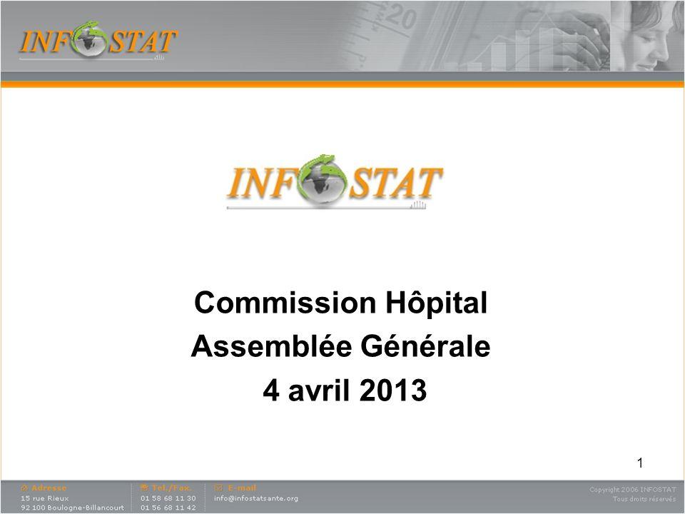 1 Commission Hôpital Assemblée Générale 4 avril 2013