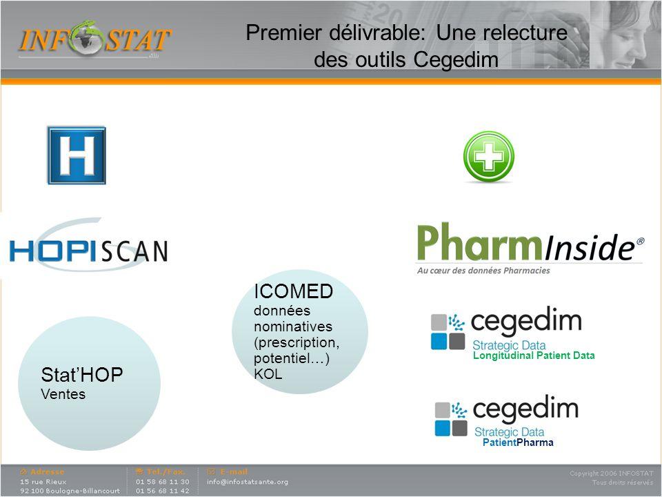 Premier délivrable: Une relecture des outils Cegedim Longitudinal Patient Data PatientPharma ICOMED données nominatives (prescription, potentiel…) KOL