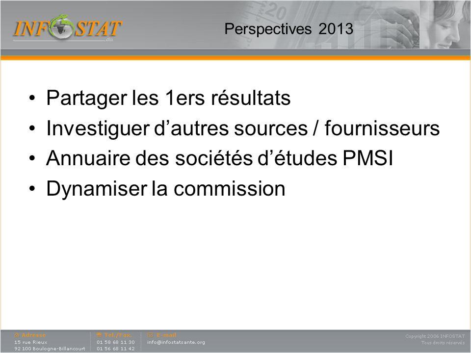 Perspectives 2013 Partager les 1ers résultats Investiguer dautres sources / fournisseurs Annuaire des sociétés détudes PMSI Dynamiser la commission