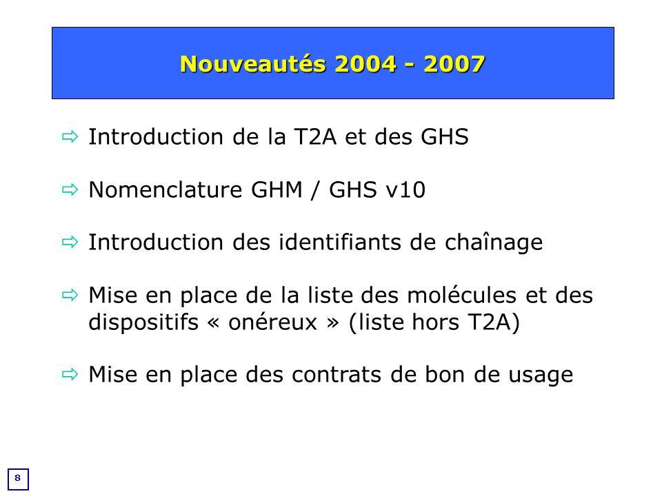 29 Répartition départementale des patients hospitalisés pour Myélome Multiple en 2002