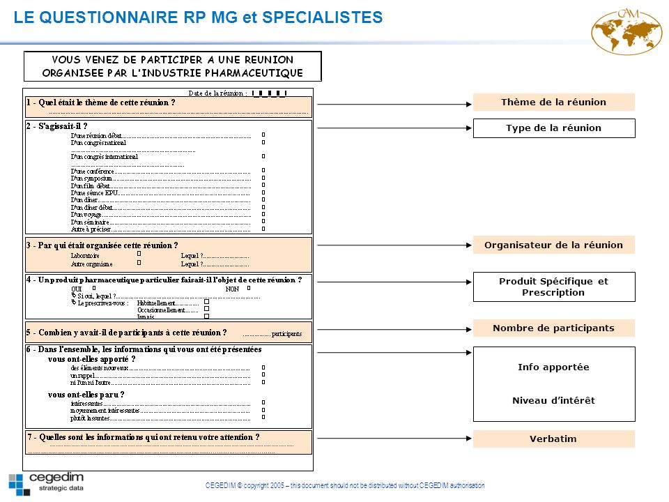 CEGEDIM © copyright 2005 – this document should not be distributed without CEGEDIM authorisation LE QUESTIONNAIRE RP MG et SPECIALISTES Thème de la ré