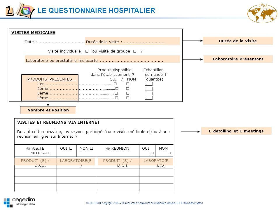 CEGEDIM © copyright 2005 – this document should not be distributed without CEGEDIM authorisation LE QUESTIONNAIRE HOSPITALIER VISITES ET REUNIONS VIA