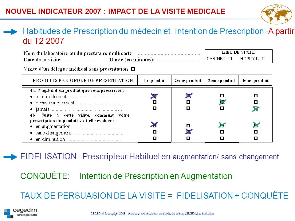 CEGEDIM © copyright 2005 – this document should not be distributed without CEGEDIM authorisation NOUVEL INDICATEUR 2007 : IMPACT DE LA VISITE MEDICALE