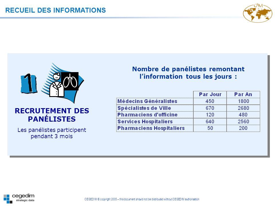 CEGEDIM © copyright 2005 – this document should not be distributed without CEGEDIM authorisation RECRUTEMENT DES PANÉLISTES Les panélistes participent