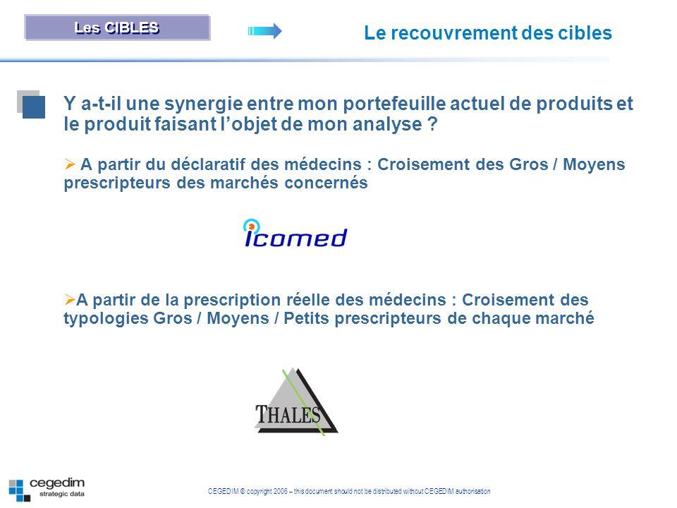 CEGEDIM © copyright 2006 – this document should not be distributed without CEGEDIM authorisation Le recouvrement des cibles Y a-t-il une synergie entr