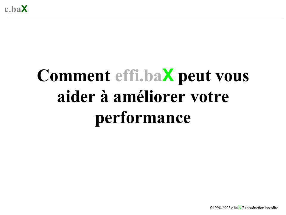 c.ba X ©1998-2005 c.ba X Reproduction interdite Comment effi.ba X peut vous aider à améliorer votre performance