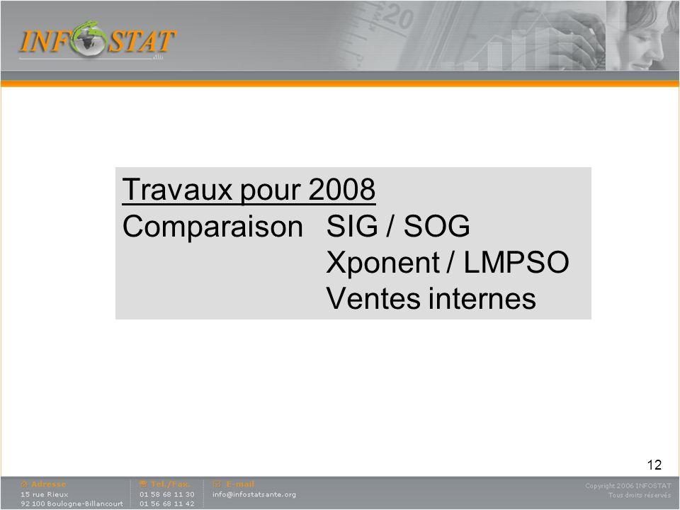 12 Travaux pour 2008 Comparaison SIG / SOG Xponent / LMPSO Ventes internes