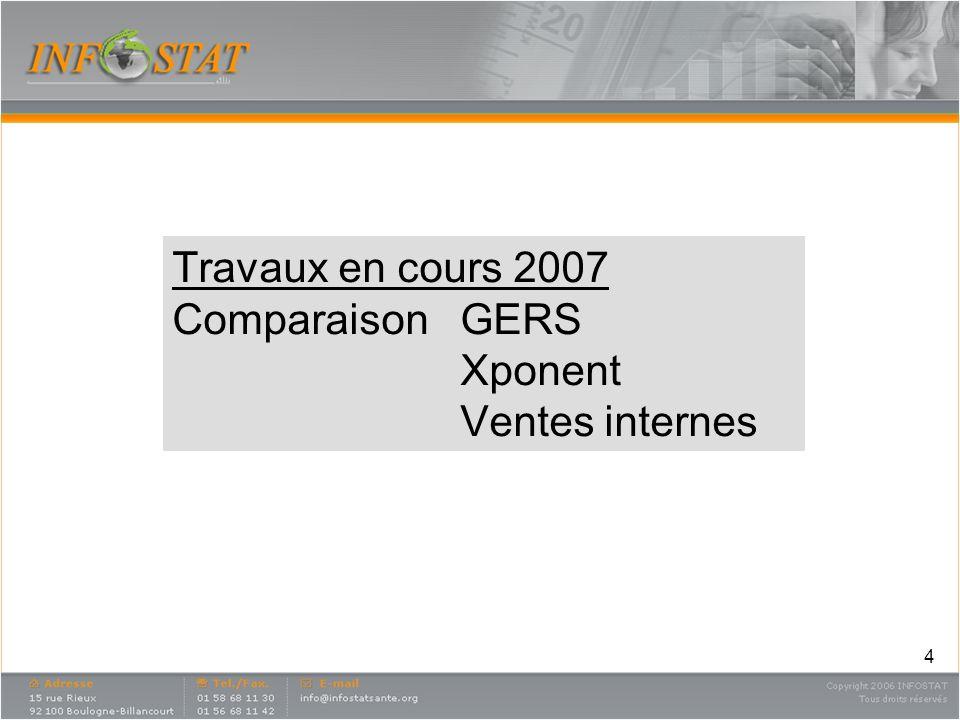 4 Travaux en cours 2007 Comparaison GERS Xponent Ventes internes