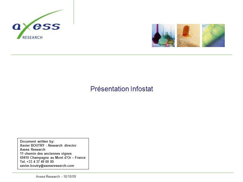 Axess Research - 10/10/092 Le brief Le labo a un produit à lancer dans 1,5 ans.