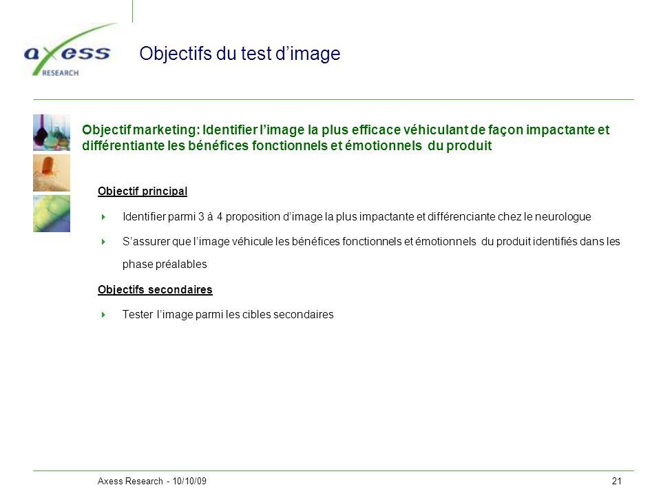 Axess Research - 10/10/0921 Objectifs du test dimage Objectif principal Identifier parmi 3 à 4 proposition dimage la plus impactante et différenciante