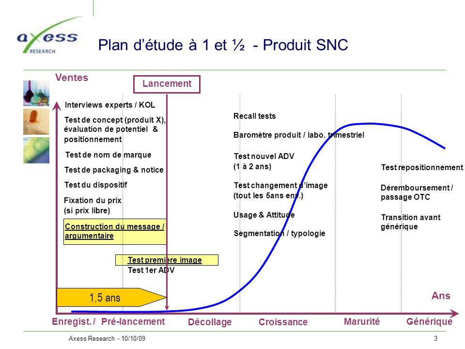 Axess Research - 10/10/093 Plan détude à 1 et ½ - Produit SNC Ans Ventes Enregist. / Lancement Croissance Marurité Générique Décollage Test de concept