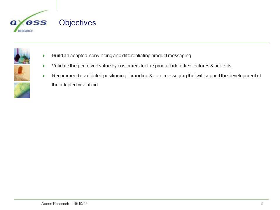 Axess Research - 10/10/0916 Optimum messaging (1/2) FICTITIOUS DATA